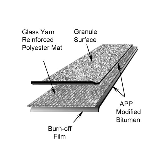 Firestone Building Products APP 180 Granule-Surface APP Modified Bitumen Membrane - 1 SQ. Roll Brown