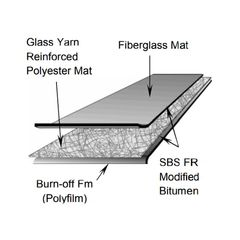 Firestone Building Products SBS FR (Fire Retardant) Torch Sheet - 1 SQ....