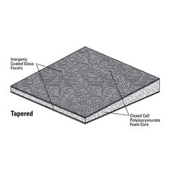 Johns Manville Tapered ENRGY 3® CGF Grade-II (20 psi) Polyiso Roof...